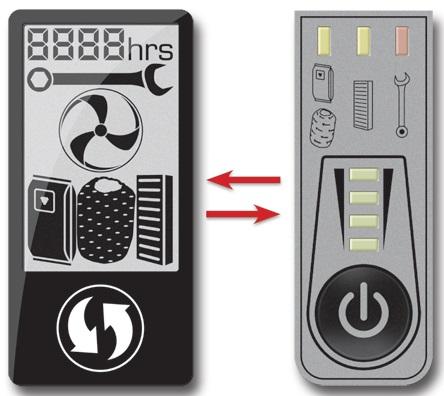 Synchronizacja danych między urządzeniami